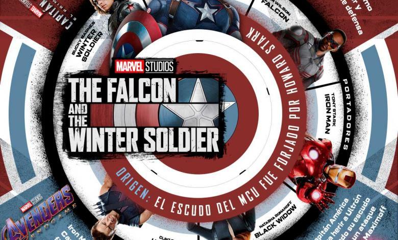 Infografía del escudo del Capitán América